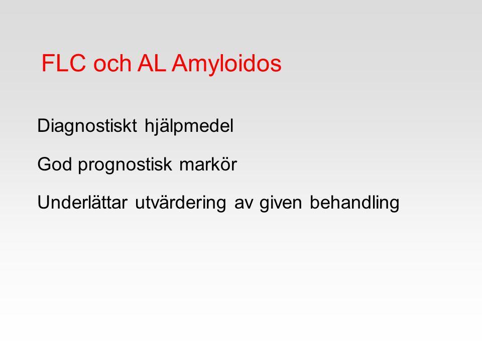 FLC och AL Amyloidos Diagnostiskt hjälpmedel God prognostisk markör Underlättar utvärdering av given behandling