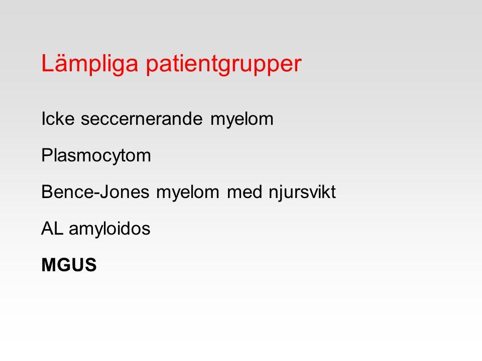 Lämpliga patientgrupper Icke seccernerande myelom Plasmocytom Bence-Jones myelom med njursvikt AL amyloidos MGUS