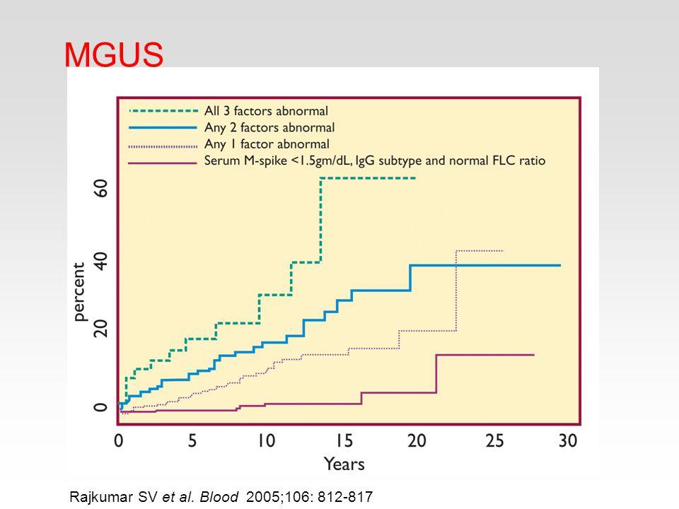 Rajkumar SV et al. Blood 2005;106: 812-817 MGUS Rajkumar SV et al. Blood 2005;106: 812-817