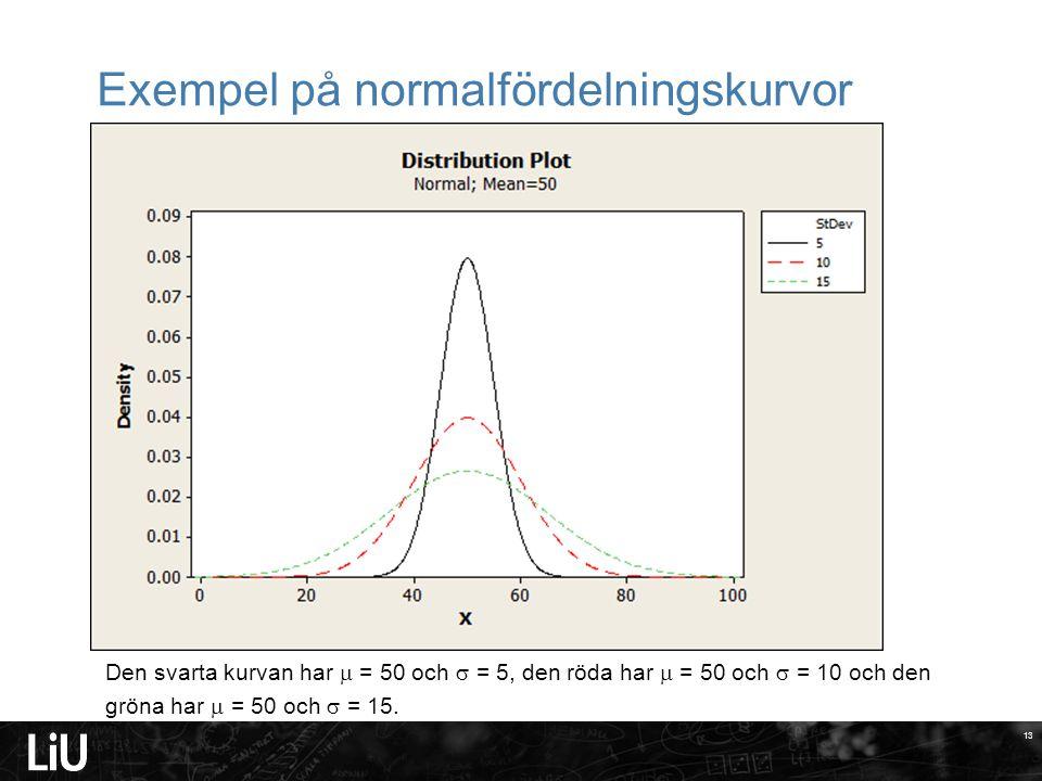 13 Exempel på normalfördelningskurvor Den svarta kurvan har  = 50 och  = 5, den röda har  = 50 och  = 10 och den gröna har  = 50 och  = 15.