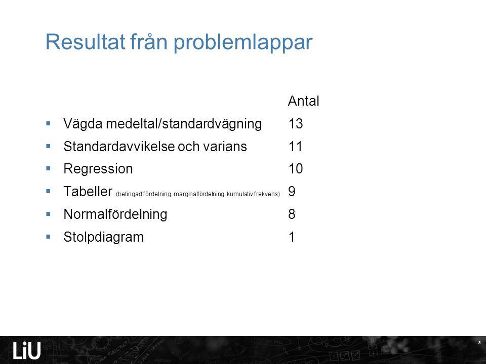 3 Resultat från problemlappar Antal  Vägda medeltal/standardvägning13  Standardavvikelse och varians11  Regression10  Tabeller (betingad fördelning, marginalfördelning, kumulativ frekvens) 9  Normalfördelning8  Stolpdiagram1