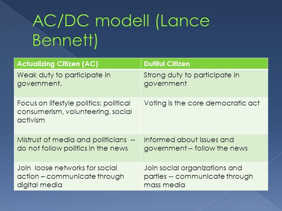  Skapade av privata företag  Controlled citizenship  e-participation eller e-democracy?