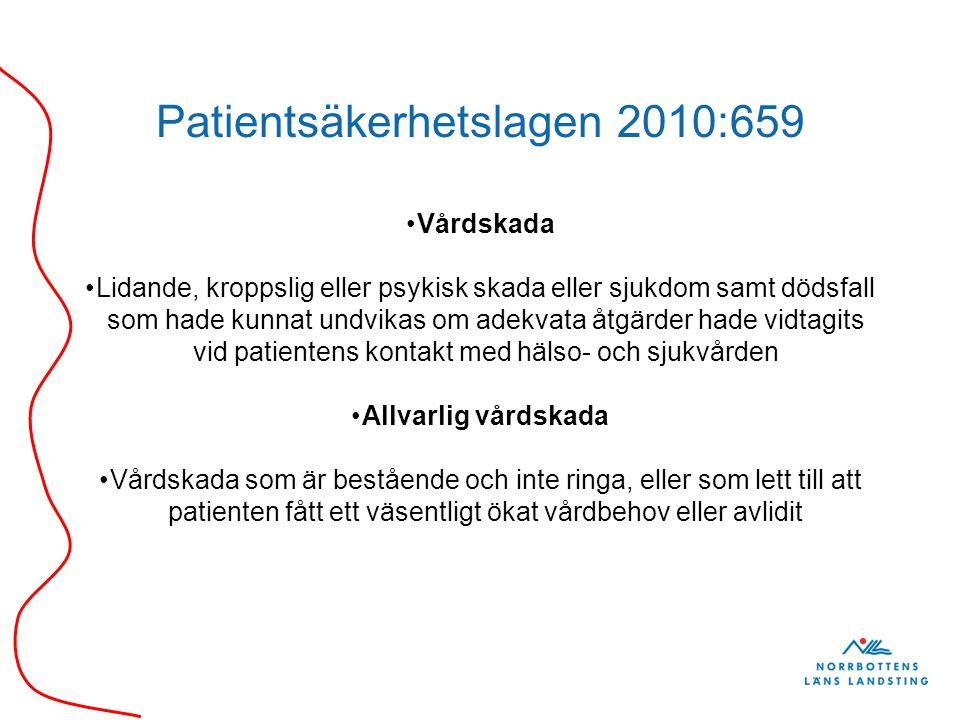 Patientsäkerhetslagen 2010:659 Vårdskada Lidande, kroppslig eller psykisk skada eller sjukdom samt dödsfall som hade kunnat undvikas om adekvata åtgär