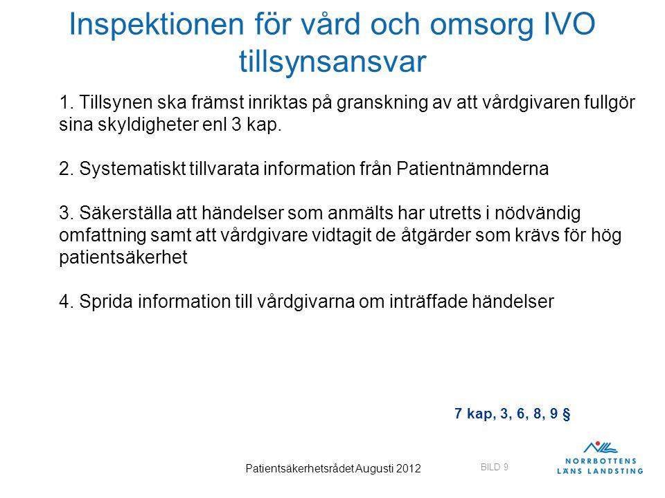 BILD 10 Patientsäkerhetsrådet Augusti 2012 Klagomål 1)Patienter/närstående har inte längre möjlighet att anmäla hälso- och sjukvårdspersonal till HSAN 2)Patienter/närstående kan anmäla klagomål mot personal och vårdgivare till IVO s.k Enskilda klagomål 3)IVO ska efter anmälan pröva klagomål mot hälso- och sjukvården och dess personal 4)IVO kan avstå från att utreda ett klagomål 7 kap, 10, 12, 15 §