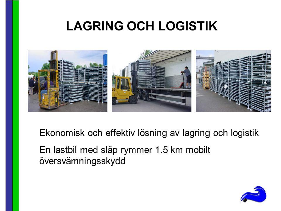 LAGRING OCH LOGISTIK Ekonomisk och effektiv lösning av lagring och logistik En lastbil med släp rymmer 1.5 km mobilt översvämningsskydd