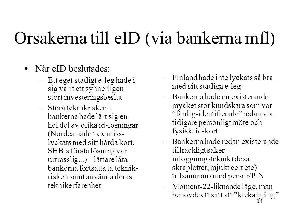 14 Orsakerna till eID (via bankerna mfl) När eID beslutades: –Ett eget statligt e-leg hade i sig varit ett synnerligen stort investeringsbeslut –Stora teknikrisker – bankerna hade lärt sig en hel del av olika id-lösningar (Nordea hade t ex miss- lyckats med sitt hårda kort, SHB:s första lösning var urtrasslig...) – lättare låta bankerna fortsätta ta teknik- risken samt använda deras teknikerfarenhet –Finland hade inte lyckats så bra med sitt statliga e-leg –Bankerna hade en existerande mycket stor kundskara som var färdig-identifierade redan via tidigare personligt möte och fysiskt id-kort –Bankerna hade redan existerande tillräckligt säker inloggningsteknik (dosa, skraplotter, mjukt cert etc) tillsammans med persnr/PIN –Moment-22-liknande läge, man behövde ett sätt att kicka igång