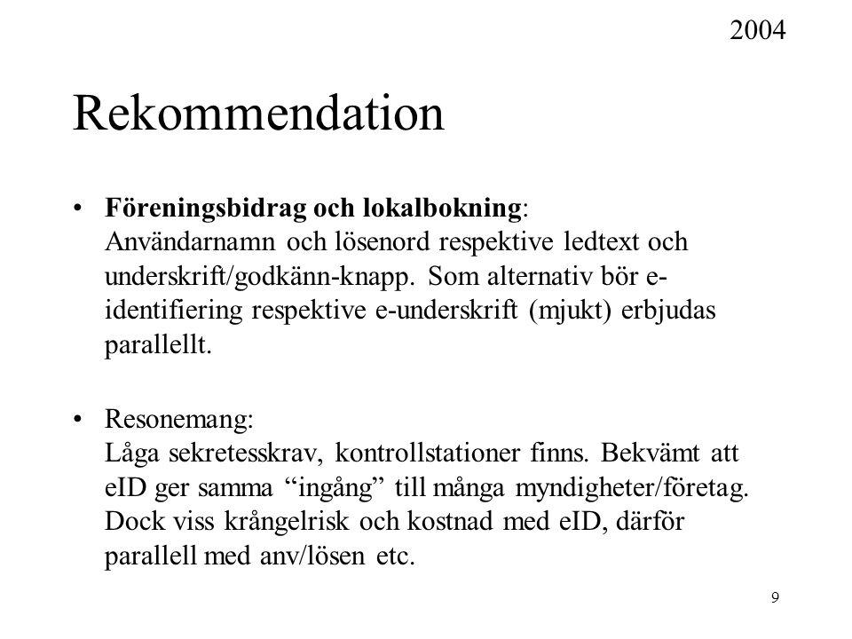 10 Rekommendation Medborgarassistent: Ingen identifiering eller underskrift.