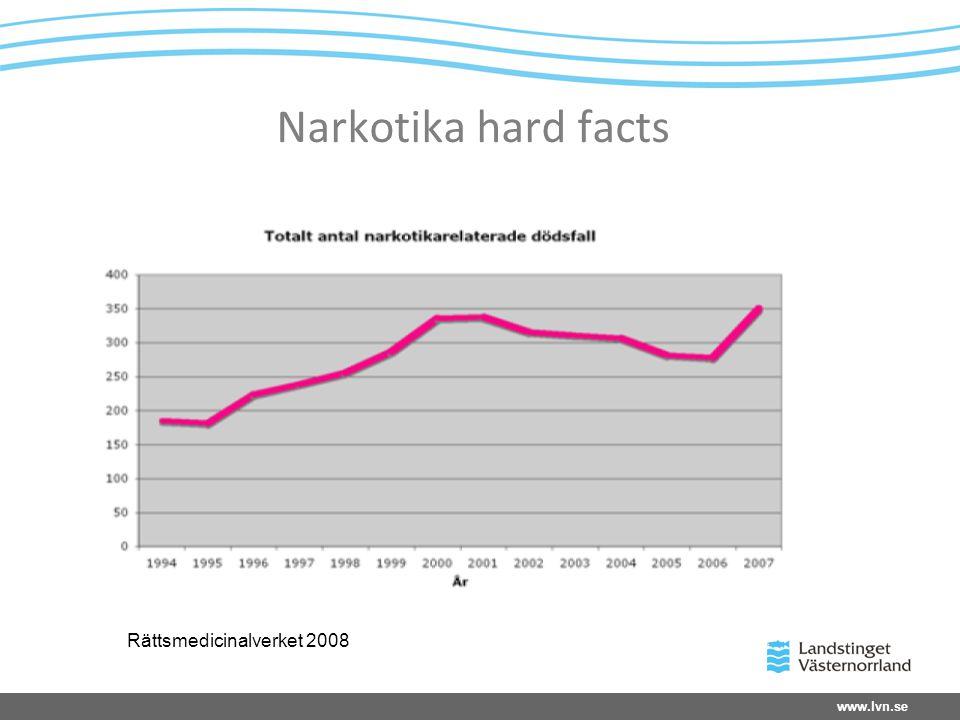Rättsmedicinalverket 2008 Narkotika hard facts