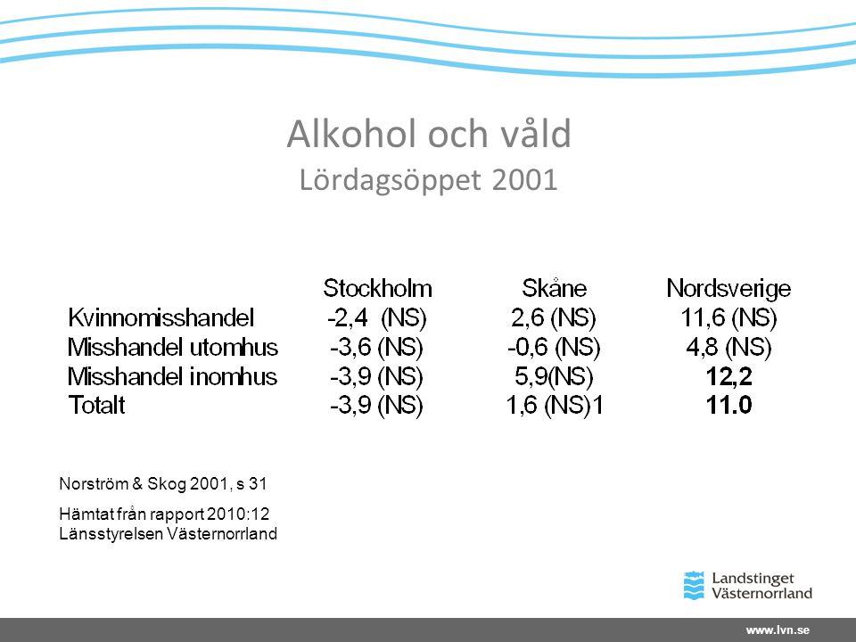 www.lvn.se Alkohol och våld Lördagsöppet 2001 Norström & Skog 2001, s 31 Hämtat från rapport 2010:12 Länsstyrelsen Västernorrland