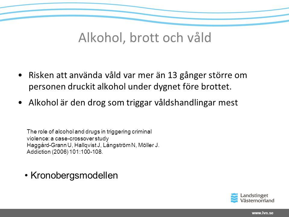 www.lvn.se Alkohol, brott och våld Risken att använda våld var mer än 13 gånger större om personen druckit alkohol under dygnet före brottet. Alkohol