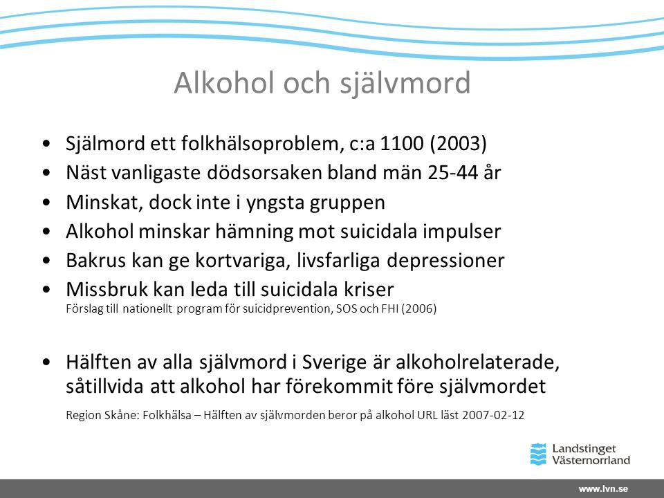 www.lvn.se Alkohol och självmord Själmord ett folkhälsoproblem, c:a 1100 (2003) Näst vanligaste dödsorsaken bland män 25-44 år Minskat, dock inte i yn