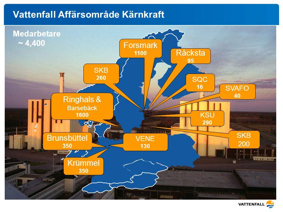 Vattenfall Affärsområde Kärnkraft Medarbetare ~ 4,400 KSU 290 Råcksta 95 SKB 260 SKB 200 Brunsbüttel 350 VENE 130 Krümmel 350 Forsmark 1100 Ringhals &