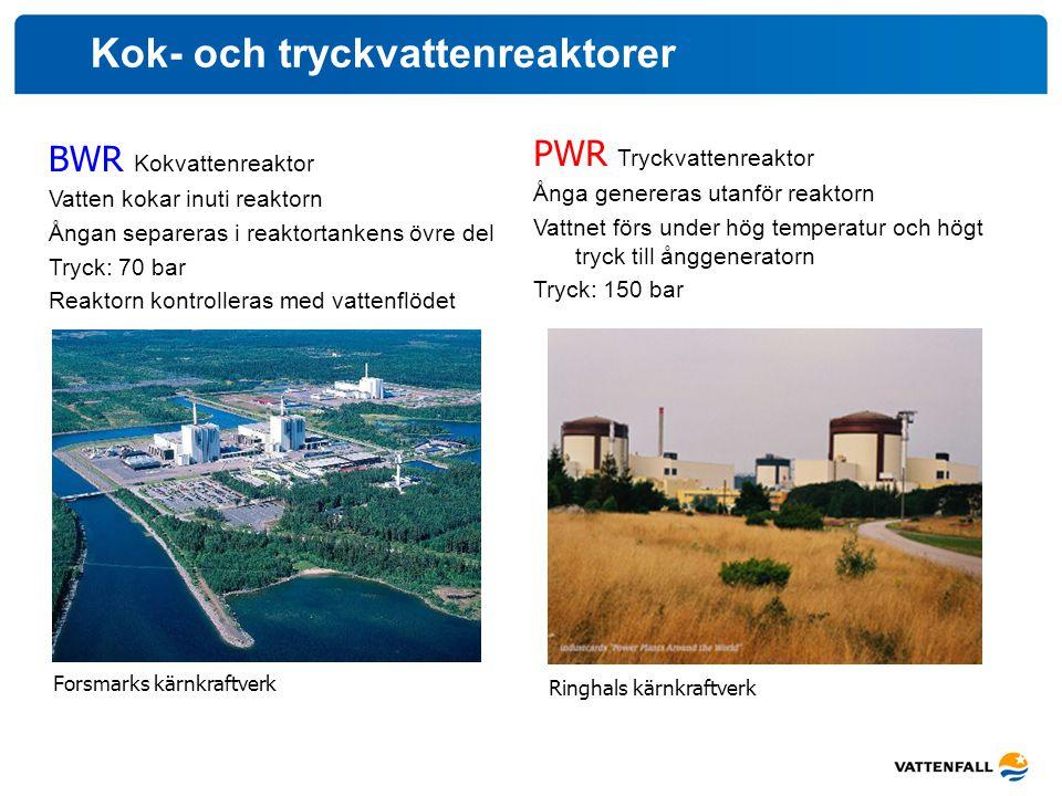 BWR Kokvattenreaktor Vatten kokar inuti reaktorn Ångan separeras i reaktortankens övre del Tryck: 70 bar Reaktorn kontrolleras med vattenflödet PWR Tr