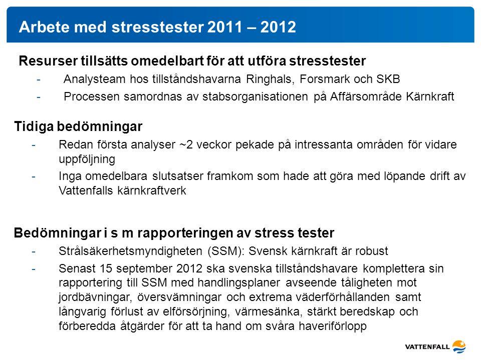 Resurser tillsätts omedelbart för att utföra stresstester -Analysteam hos tillståndshavarna Ringhals, Forsmark och SKB -Processen samordnas av stabsor