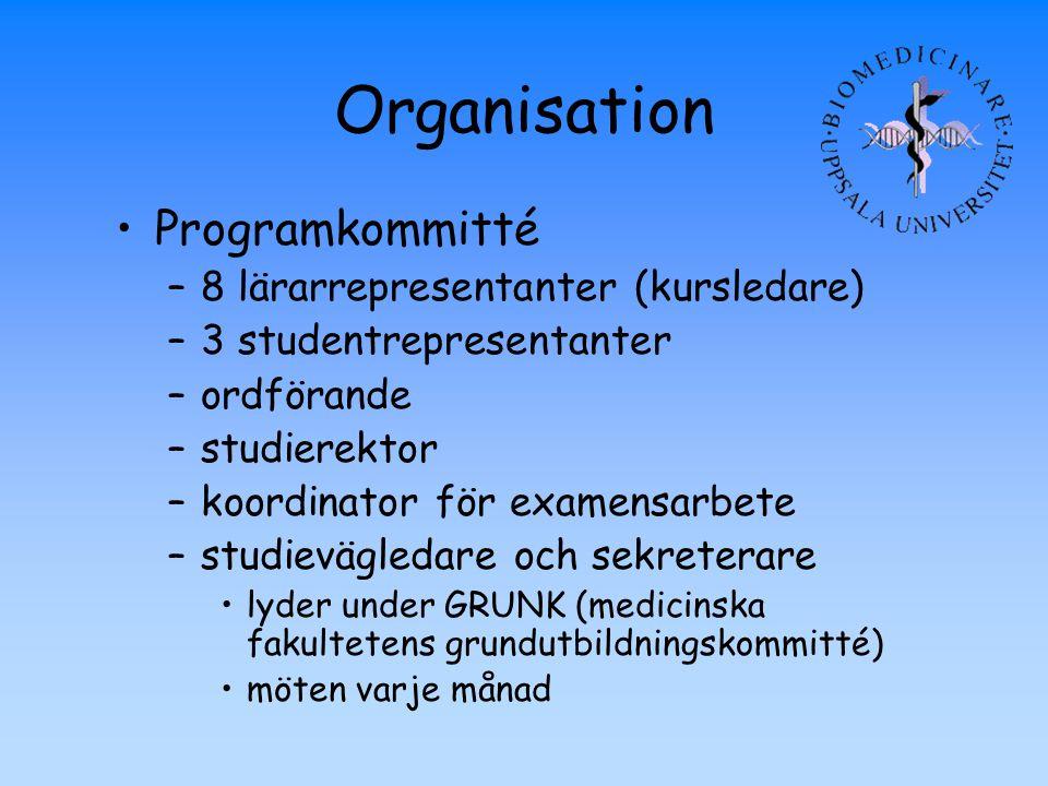 Organisation Programkommitté –8 lärarrepresentanter (kursledare) –3 studentrepresentanter –ordförande –studierektor –koordinator för examensarbete –st