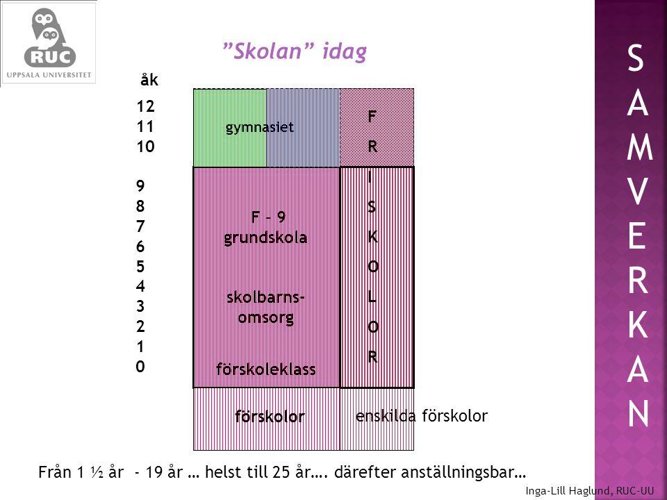 SAMVERKANSAMVERKAN Skol- samhället .