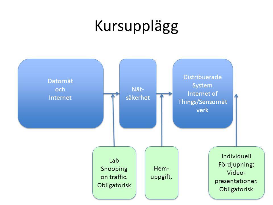 Kursmål förstå övergripande hur internet är konstruerat och fungerar, kunna använda grundläggande verktyg för att undersöka ett nätverk som arbetar på ett distribuerat sätt.