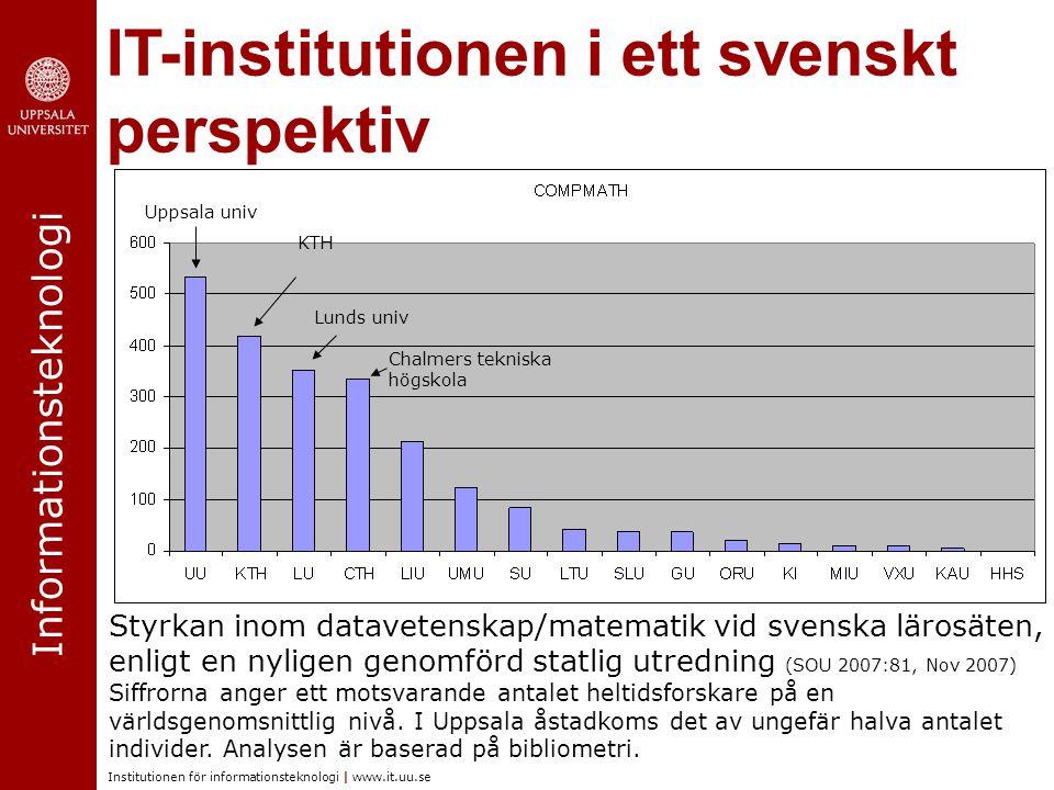 Informationsteknologi Institutionen för informationsteknologi | www.it.uu.se IT-institutionen i ett svenskt perspektiv Uppsala univ KTH Lunds univ Cha
