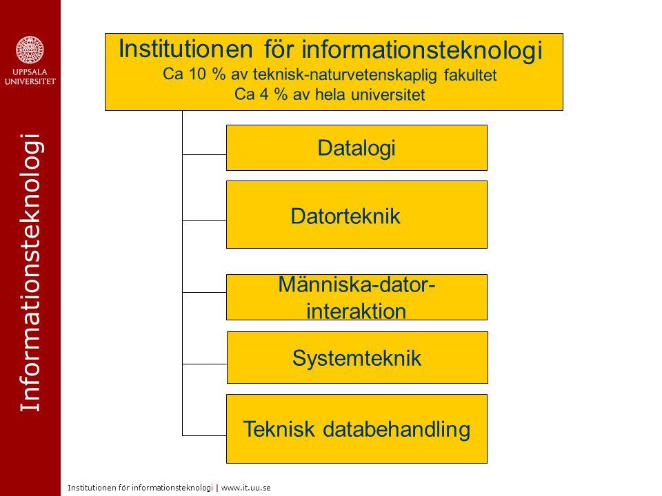 Informationsteknologi Institutionen för informationsteknologi | www.it.uu.se Datalogi Datorteknik Människa-dator- interaktion Systemteknik Teknisk dat