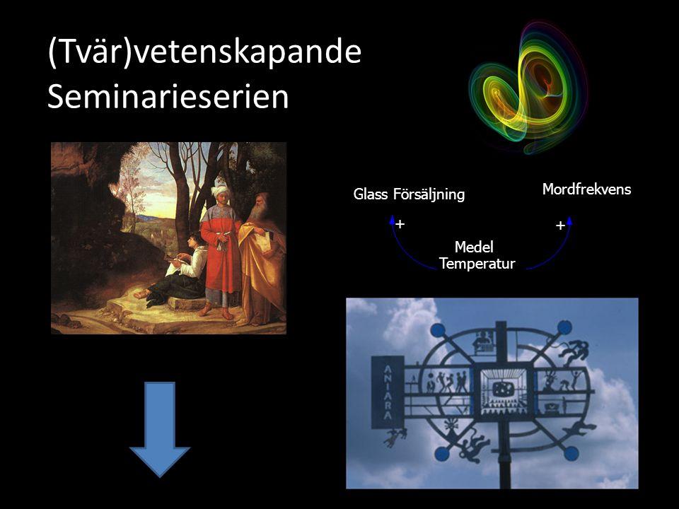 (Tvär)vetenskapande Seminarieserien Glass Försäljning Mordfrekvens Medel Temperatur + +