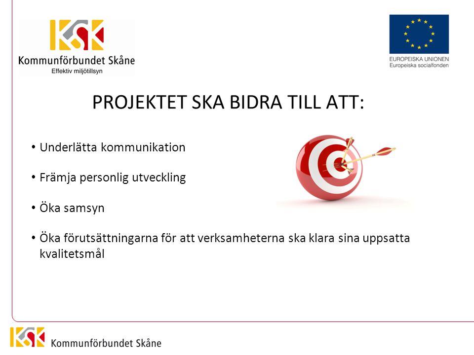 PROJEKTET SKA BIDRA TILL ATT: Underlätta kommunikation Främja personlig utveckling Öka samsyn Öka förutsättningarna för att verksamheterna ska klara sina uppsatta kvalitetsmål