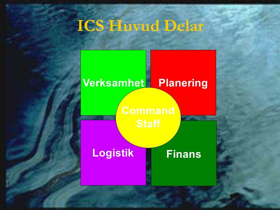 ICS Huvud Delar VerksamhetLogistikPlanering Finans Command Staff