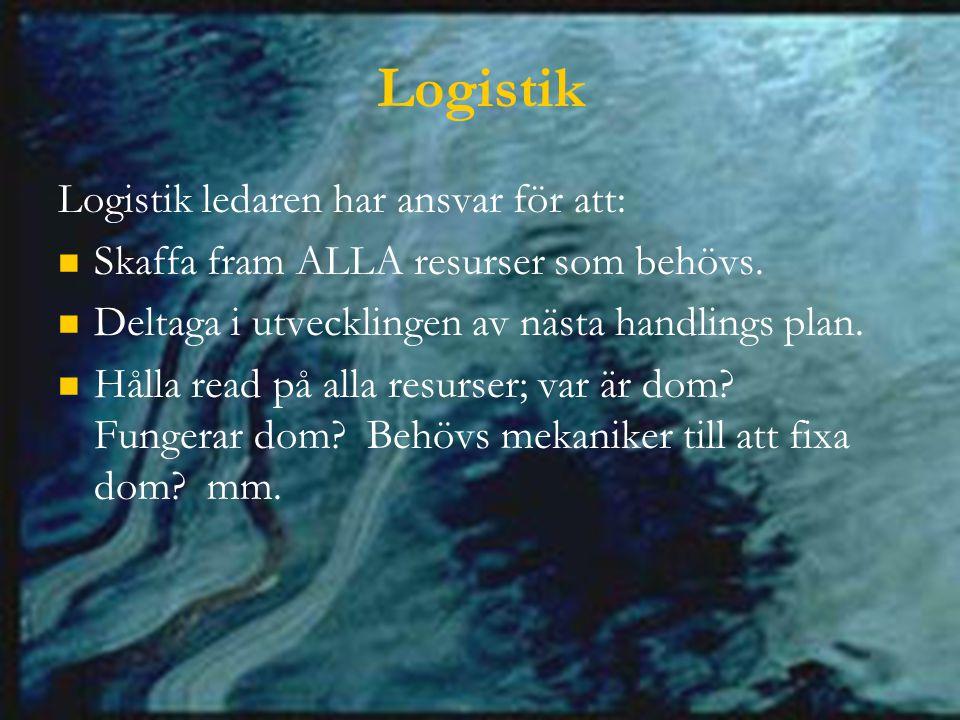 Logistik Logistik ledaren har ansvar för att: Skaffa fram ALLA resurser som behövs.