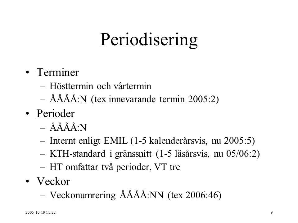 2005-10-19 11:229 Periodisering Terminer –Hösttermin och vårtermin –ÅÅÅÅ:N (tex innevarande termin 2005:2) Perioder –ÅÅÅÅ:N –Internt enligt EMIL (1-5 kalenderårsvis, nu 2005:5) –KTH-standard i gränssnitt (1-5 läsårsvis, nu 05/06:2) –HT omfattar två perioder, VT tre Veckor –Veckonumrering ÅÅÅÅ:NN (tex 2006:46)