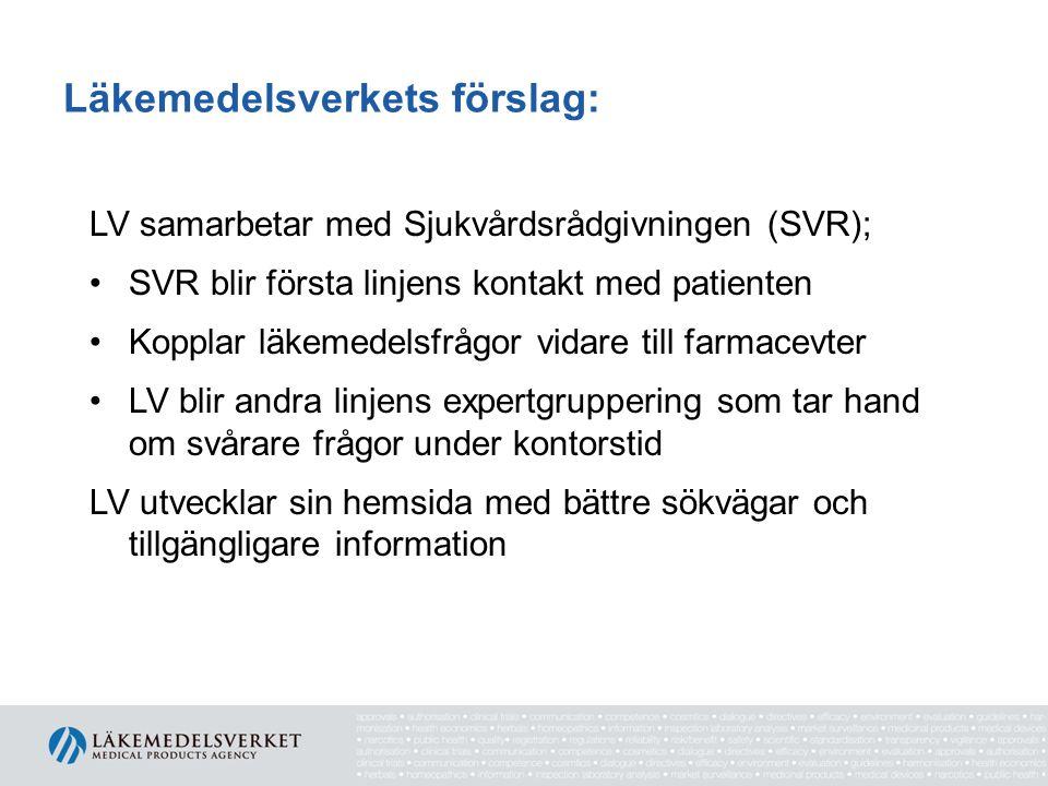 Läkemedelsverkets förslag: LV samarbetar med Sjukvårdsrådgivningen (SVR); SVR blir första linjens kontakt med patienten Kopplar läkemedelsfrågor vidar