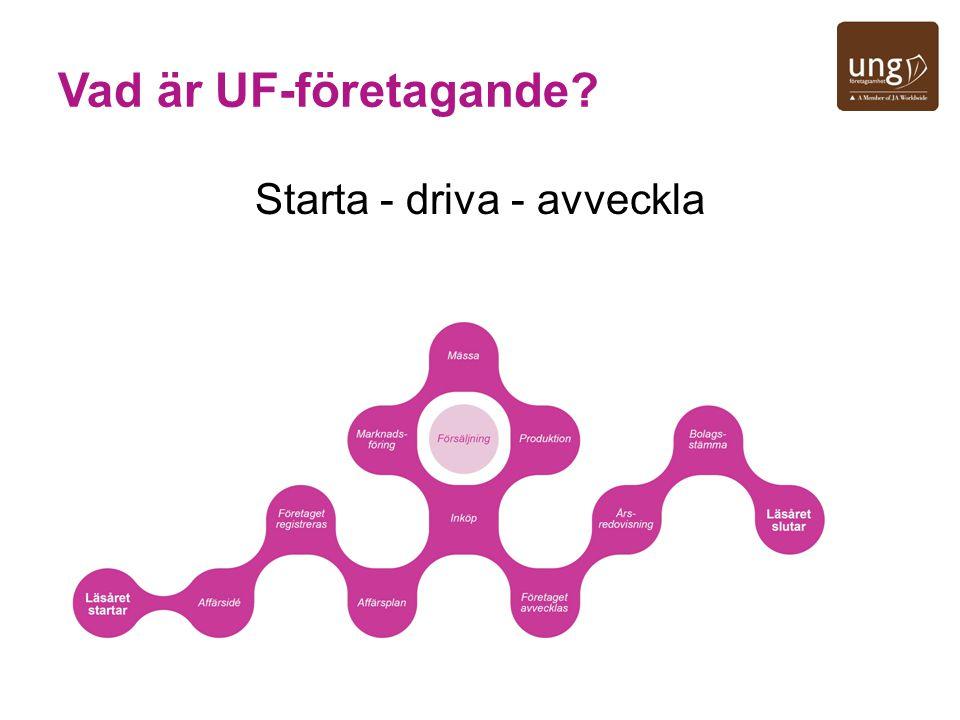 Norr till söder -24 regioner -Ca 100 anställda -Över 200 000 elever har drivit UF-företag sedan starten 1980 -Ideell och politiskt obunden 2013/2014 Sverige: Över 20 000 ungdomar Ca 6050 UF-företag