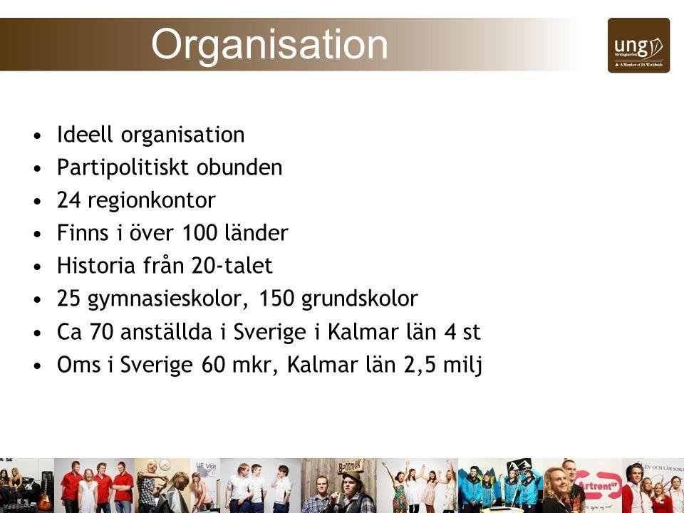 Organisation Ideell organisation Partipolitiskt obunden 24 regionkontor Finns i över 100 länder Historia från 20-talet 25 gymnasieskolor, 150 grundsko