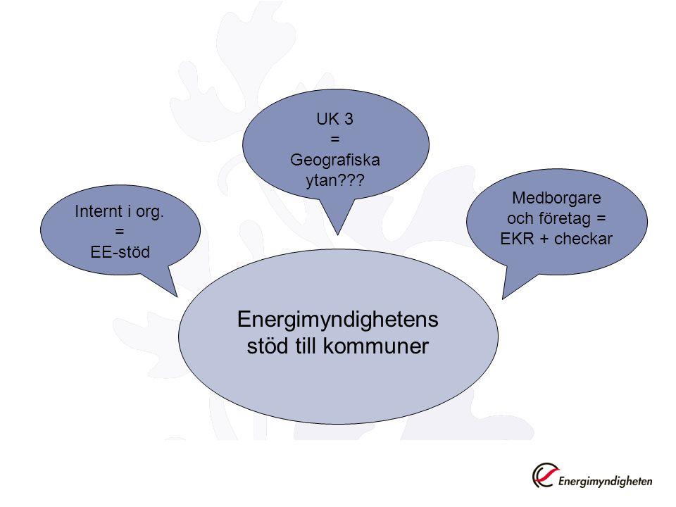 Energimyndighetens stöd till kommuner Medborgare och företag = EKR + checkar Internt i org.