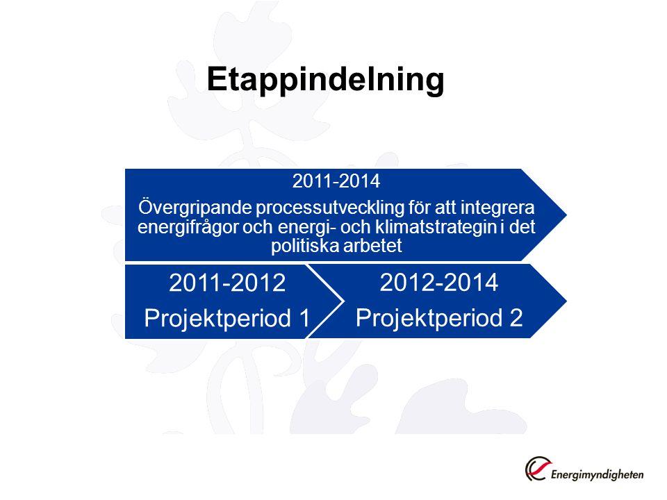 2011-2014 Övergripande processutveckling för att integrera energifrågor och energi- och klimatstrategin i det politiska arbetet 2011-2012 Projektperiod 1 2012-2014 Projektperiod 2 Etappindelning