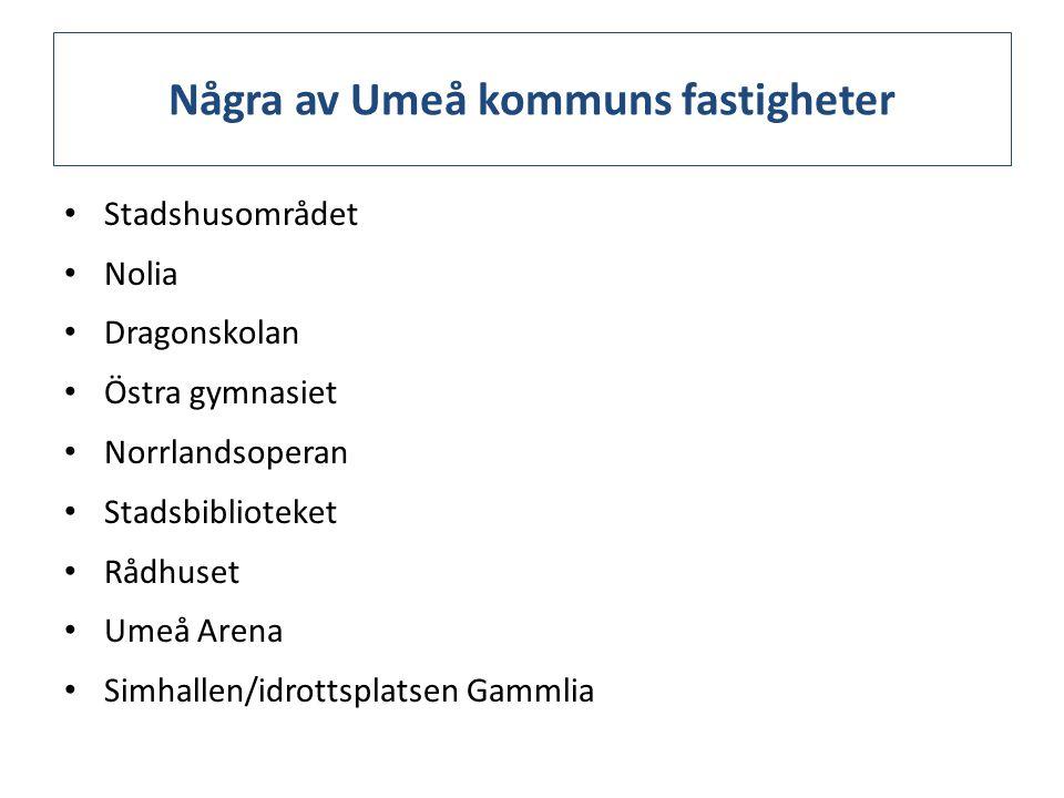 Några av Umeå kommuns fastigheter Stadshusområdet Nolia Dragonskolan Östra gymnasiet Norrlandsoperan Stadsbiblioteket Rådhuset Umeå Arena Simhallen/idrottsplatsen Gammlia