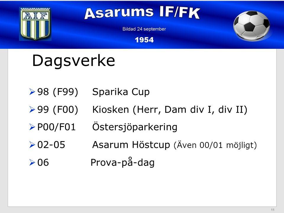 Dagsverke  98 (F99) Sparika Cup  99 (F00) Kiosken (Herr, Dam div I, div II)  P00/F01 Östersjöparkering  02-05 Asarum Höstcup (Även 00/01 möjligt)  06 Prova-på-dag 11