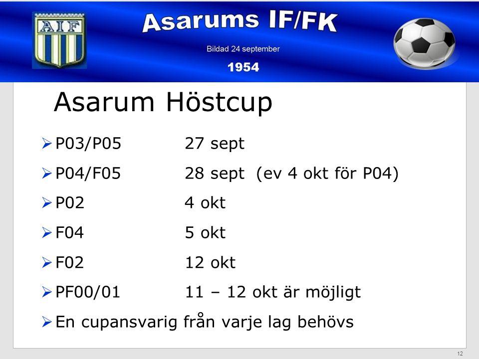 Asarum Höstcup  P03/P0527 sept  P04/F0528 sept (ev 4 okt för P04)  P024 okt  F045 okt  F02 12 okt  PF00/0111 – 12 okt är möjligt  En cupansvarig från varje lag behövs 12