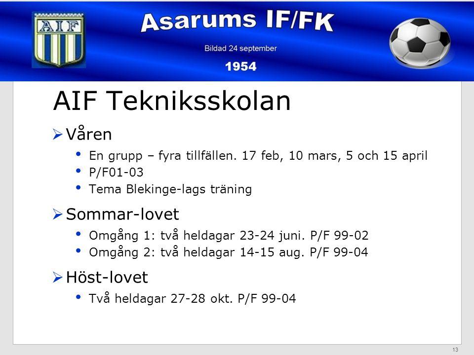 AIF Tekniksskolan  Våren En grupp – fyra tillfällen.