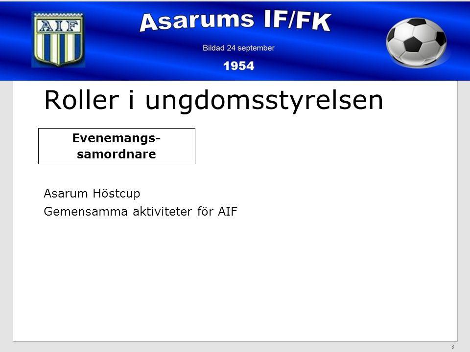 Roller i ungdomsstyrelsen 8 Evenemangs- samordnare Asarum Höstcup Gemensamma aktiviteter för AIF
