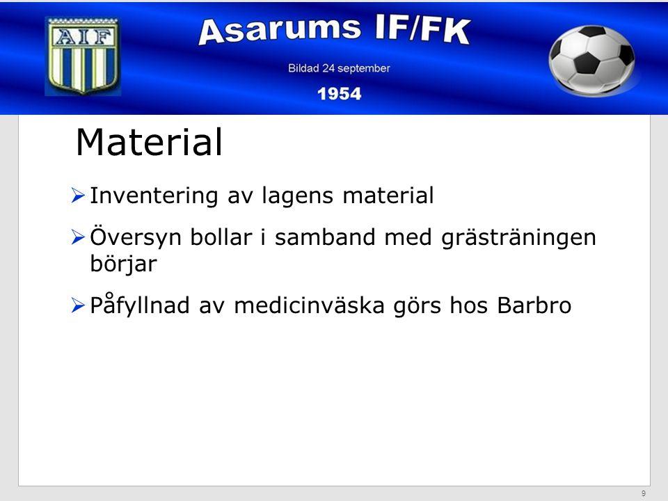 Material  Inventering av lagens material  Översyn bollar i samband med grästräningen börjar  Påfyllnad av medicinväska görs hos Barbro 9
