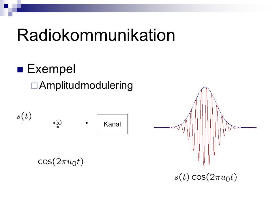 Radiokommunikation Exempel  Amplitudmodulering x Kanal