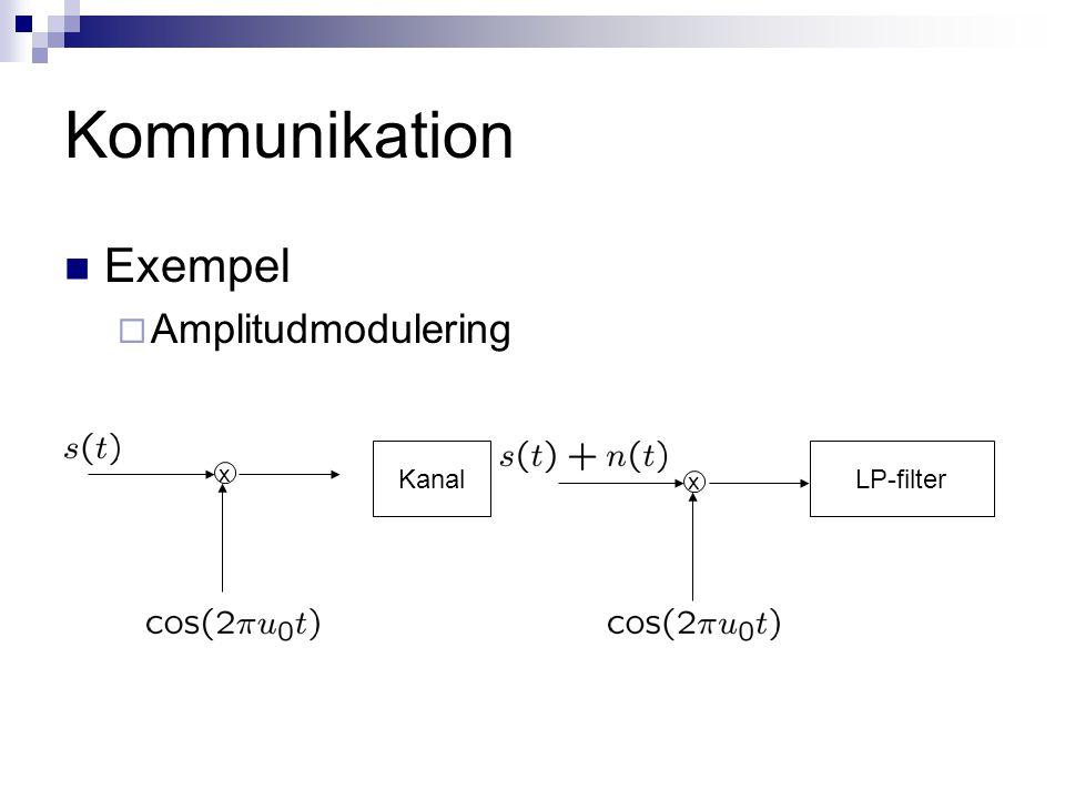 Kommunikation Exempel  Amplitudmodulering x Kanal x LP-filter