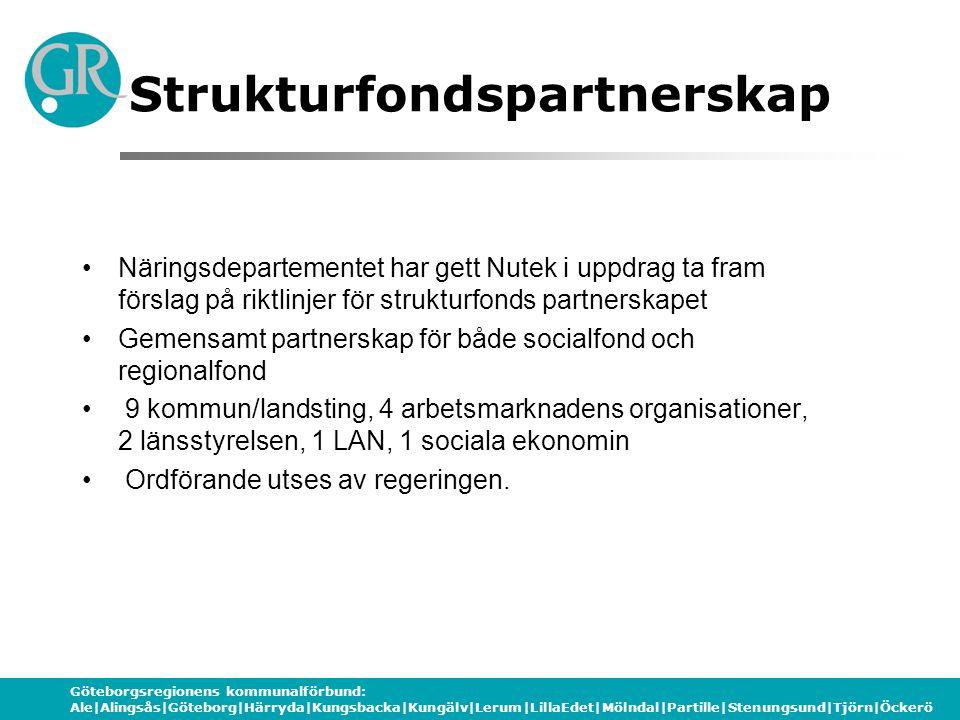 Göteborgsregionens kommunalförbund: Ale|Alingsås|Göteborg|Härryda|Kungsbacka|Kungälv|Lerum|LillaEdet|Mölndal|Partille|Stenungsund|Tjörn|Öckerö Strukturfondspartnerskap Näringsdepartementet har gett Nutek i uppdrag ta fram förslag på riktlinjer för strukturfonds partnerskapet Gemensamt partnerskap för både socialfond och regionalfond 9 kommun/landsting, 4 arbetsmarknadens organisationer, 2 länsstyrelsen, 1 LAN, 1 sociala ekonomin Ordförande utses av regeringen.