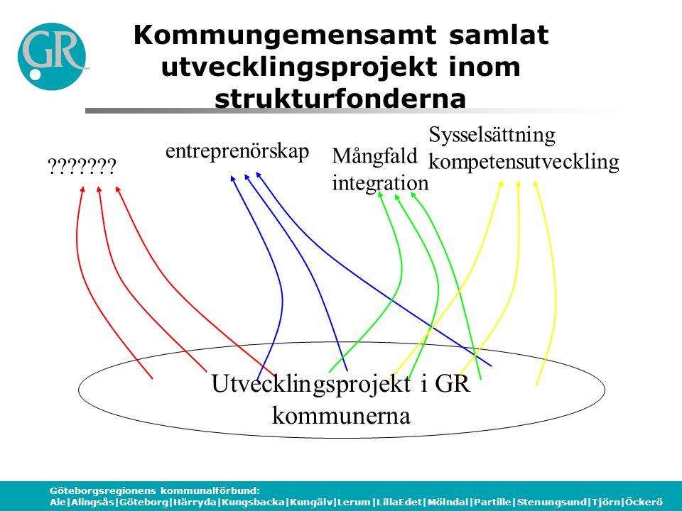 Göteborgsregionens kommunalförbund: Ale|Alingsås|Göteborg|Härryda|Kungsbacka|Kungälv|Lerum|LillaEdet|Mölndal|Partille|Stenungsund|Tjörn|Öckerö Kommung