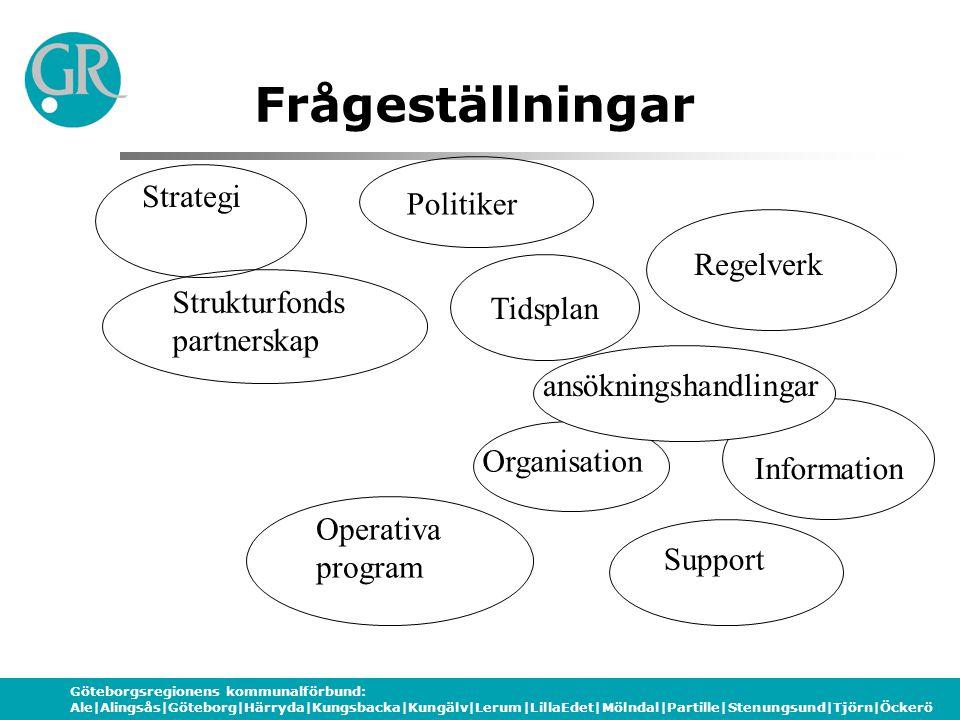 Göteborgsregionens kommunalförbund: Ale|Alingsås|Göteborg|Härryda|Kungsbacka|Kungälv|Lerum|LillaEdet|Mölndal|Partille|Stenungsund|Tjörn|Öckerö Strateg
