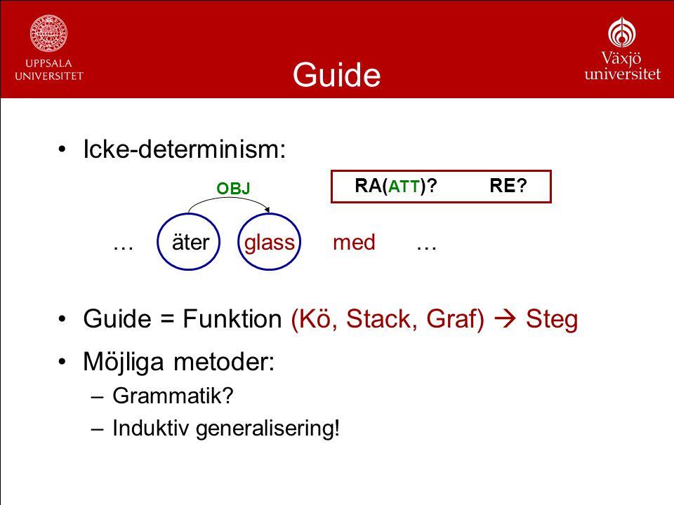 Guide Icke-determinism: Guide = Funktion (Kö, Stack, Graf)  Steg Möjliga metoder: –Grammatik? –Induktiv generalisering! äterglassmed…… OBJ RA( ATT )?