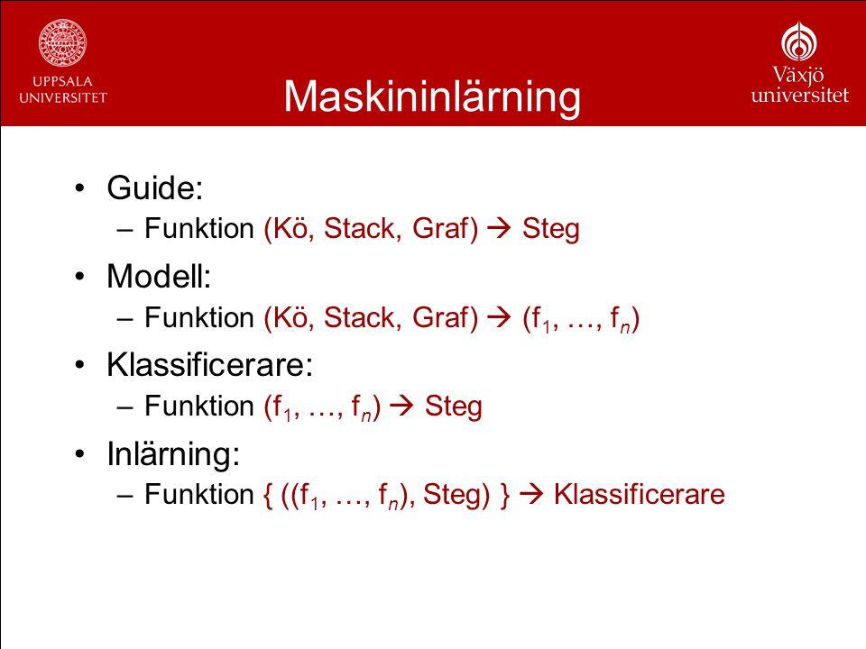 Maskininlärning Guide: –Funktion (Kö, Stack, Graf)  Steg Modell: –Funktion (Kö, Stack, Graf)  (f 1, …, f n ) Klassificerare: –Funktion (f 1, …, f n