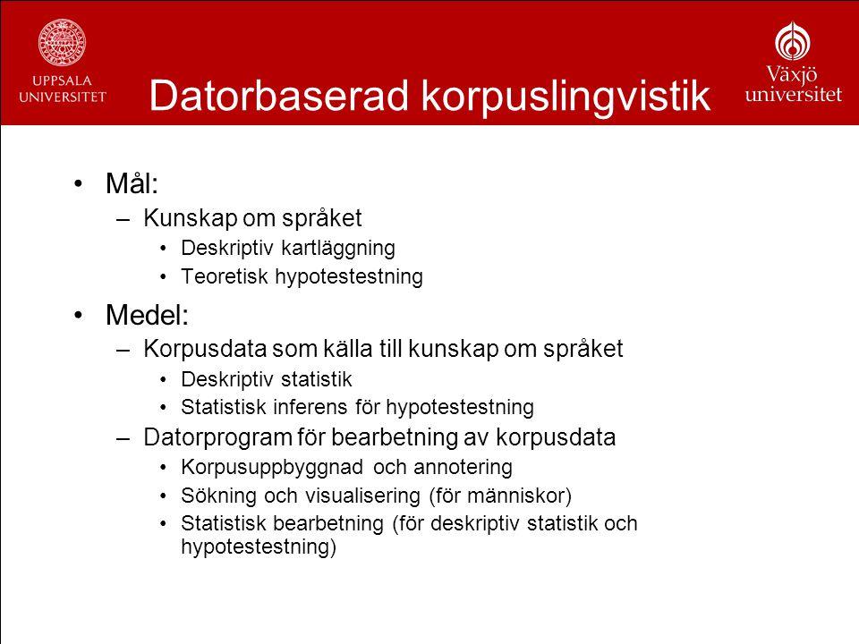 Korpusbaserad datorlingvistik Mål: –Datorprogram som bearbetar naturligt språk Praktiska tillämpningar (översättning, sammanfattning, …) Modeller av språkinlärning och -användning Medel: –Korpusdata som källa till kunskap om språket: Statistisk inferens för modellparametrar (skattning) –Datorprogram för bearbetning av korpusdata Korpusuppbyggnad och annotering Sökning och informationsextraktion (för datorprogram) Statistisk bearbetning (för skattning/maskininlärning)