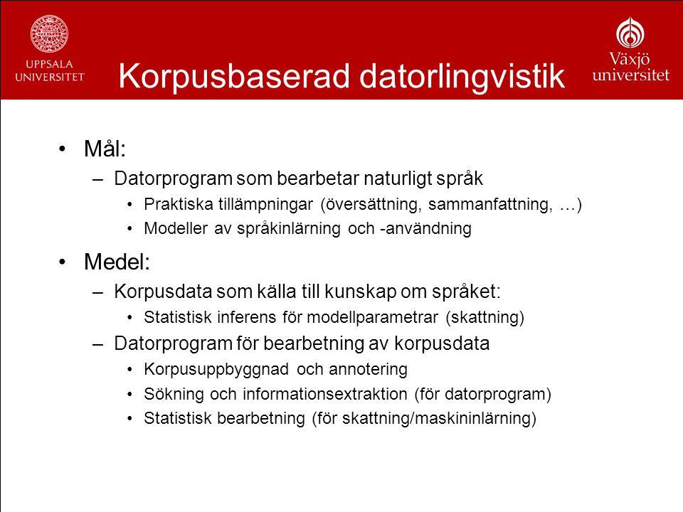 Korpusbaserad datorlingvistik Mål: –Datorprogram som bearbetar naturligt språk Praktiska tillämpningar (översättning, sammanfattning, …) Modeller av s