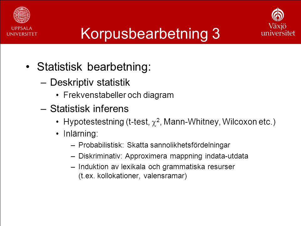Användarkrav Korpuslingvister –Programvara Tillgänglig Lättanvänd Generell –Utdata Lämpad för människor Gärna grafisk visualisering –Funktioner Specifik sökning Deskriptiv statistik Datorlingvister –Programvara Effektiv Specifik Modifierbar –Utdata Lämpad för datorer Väldefinierad struktur (uppmärkt text) –Funktioner Uttömmande sökning Statistisk inlärning