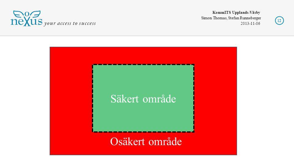 KommITS Upplands-Väsby Simon Thomas, Stefan Runneberger 2013-11-06 12 Säkert område Osäkert område